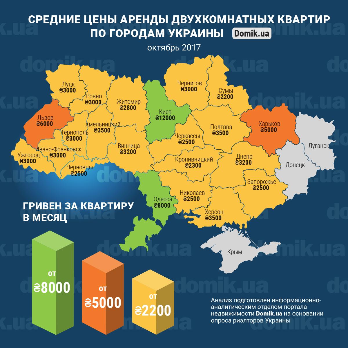 цены на проституток в разных городах украины