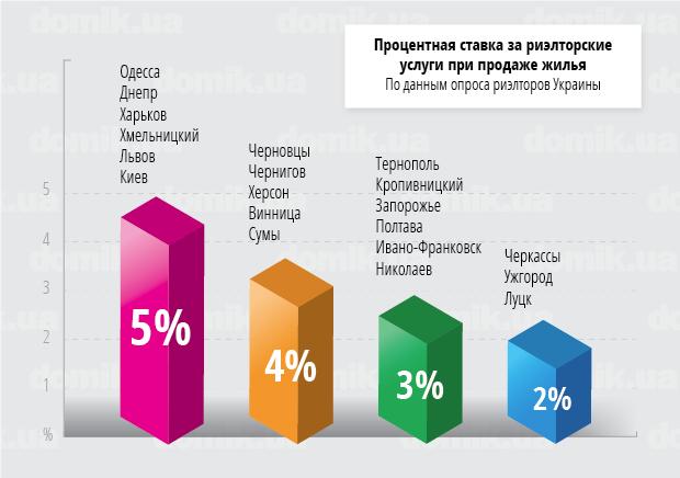 Как правильно подать объявление риэлтору дать бесплатное объявление в газету спасск