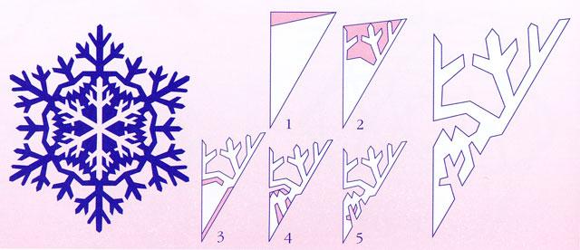 Картинки как вырезать снежинки из бумаги своими руками поэтапно
