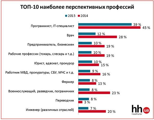 Новые акцизы на 2018 год для России. Ставки акцизов