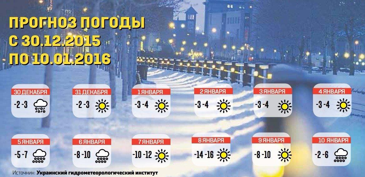 Погода в новый год 31 декабря