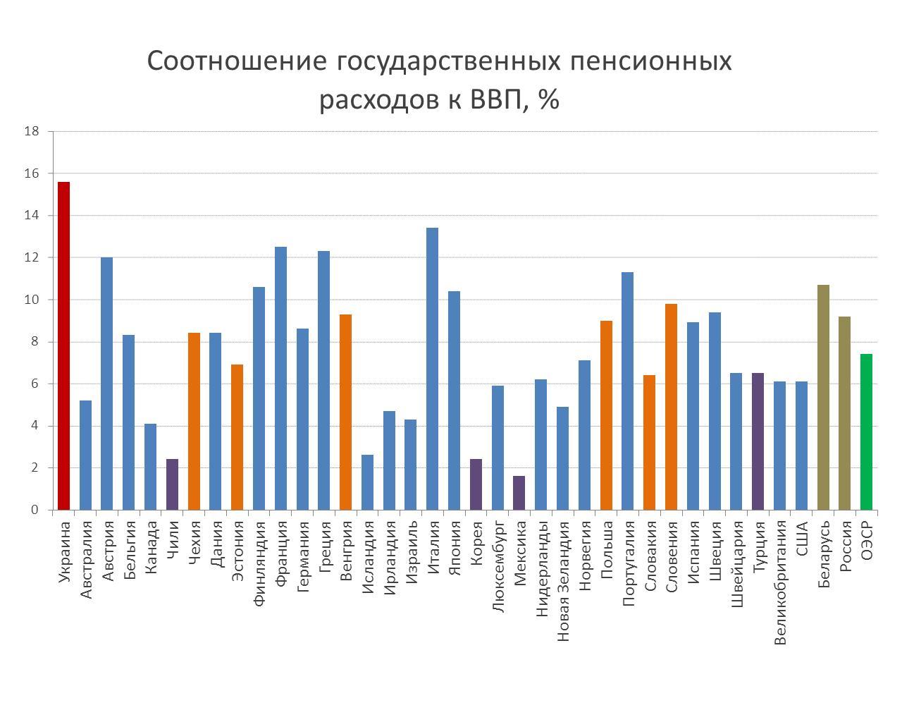 Украина – Финляндия: теория без практики