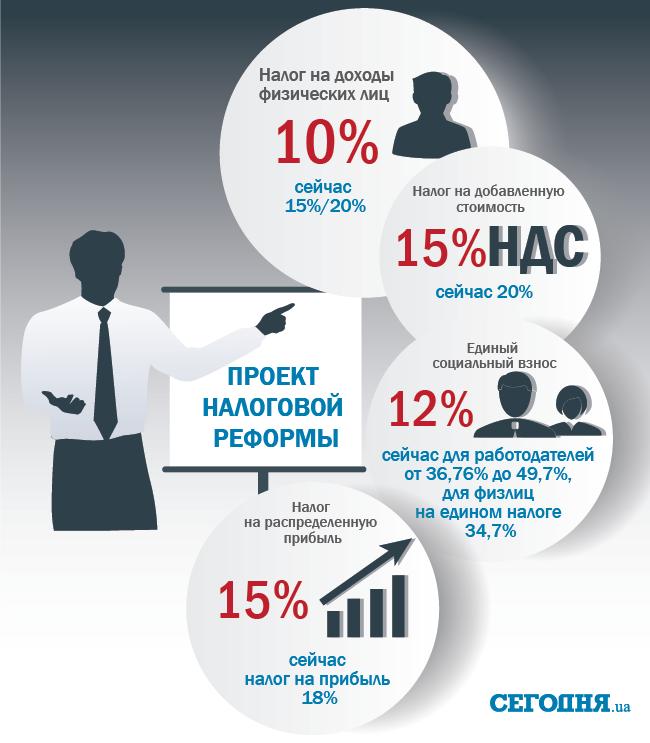 Налог на прибыль и премия финансовая газета № 27 2017 г водный налог