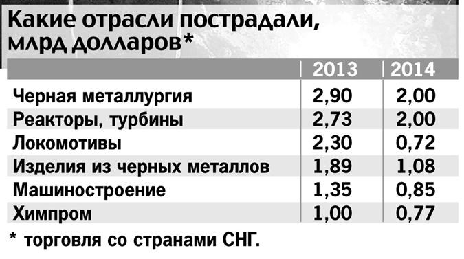 publication_238831_img8bb66330aaf3c857d34408a297fbc64a_620x0 Санкции ЕС против России бьют по украинской экономике