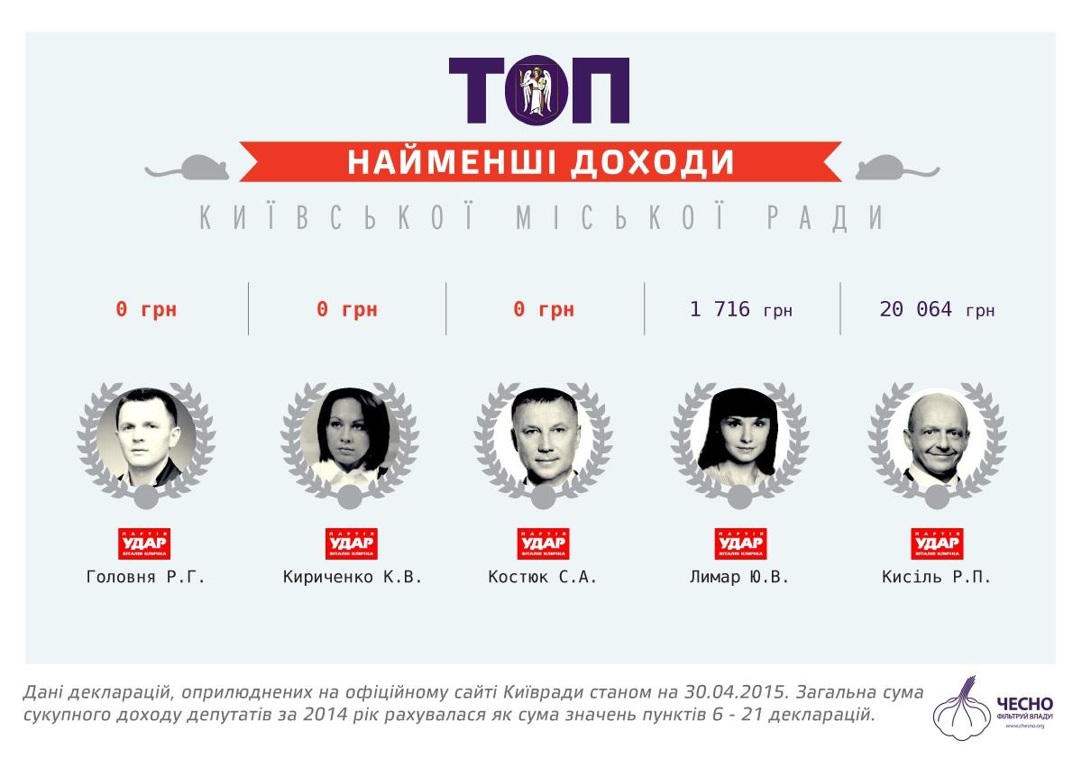 Будет ли выплата 1500000 рублей за третьего ребенка