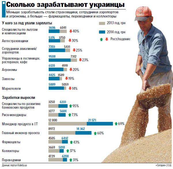 лицевого счета сколько получает домработница в москве песня