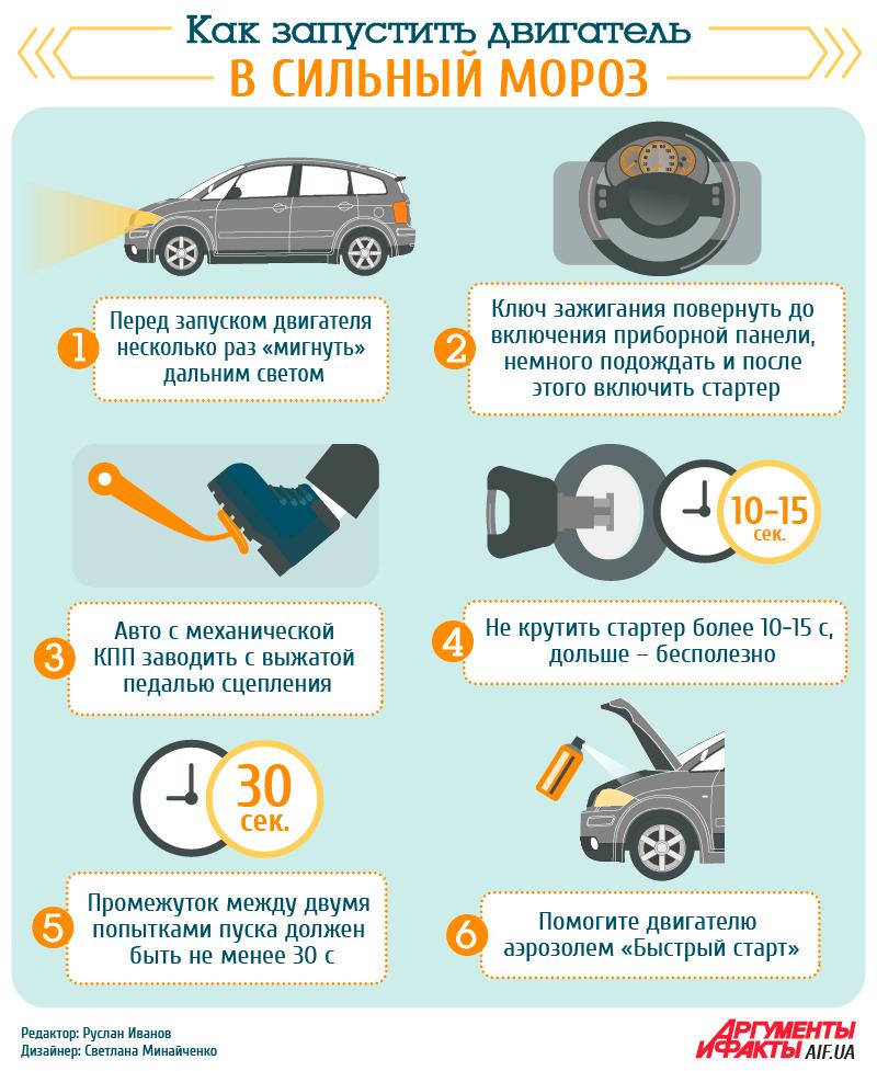 Почему не заводится машина с автозапуска в мороз