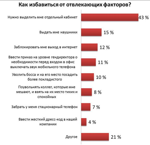 проценты на содержание родителей чудом спас