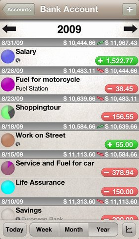 лучшая программа для домашней бухгалтерии iphone