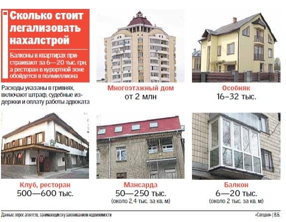 Как узаконить увеличение балконного проема