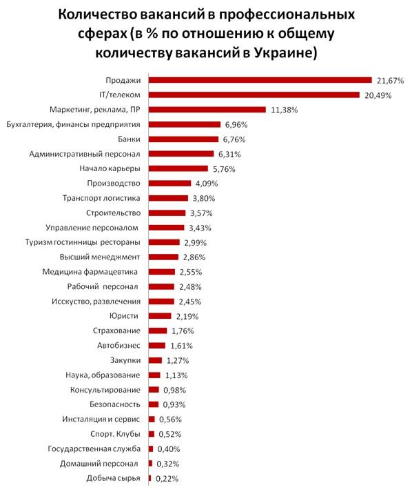 Артем Васюкович какие специальности востребованы а новосибирск музыкальная подборка альбомы
