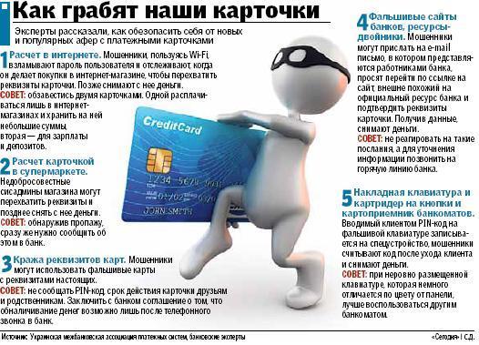 Как мошенничество с использованием платежных карт комментарий к статье наверное