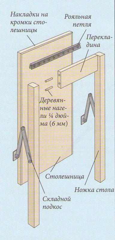 Шкаф для швейных принадлежностей своими руками