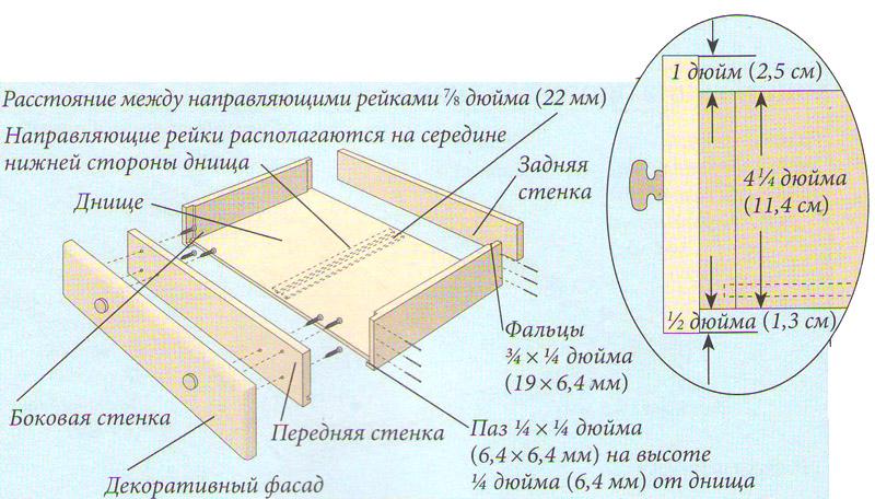 Как самому сделать камод - Status-style.ru